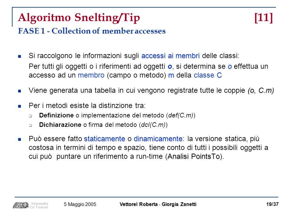 Algoritmo Snelting/Tip [11]